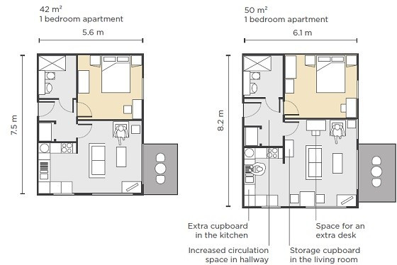 35 charming minimum bedroom dimensions  home decoration